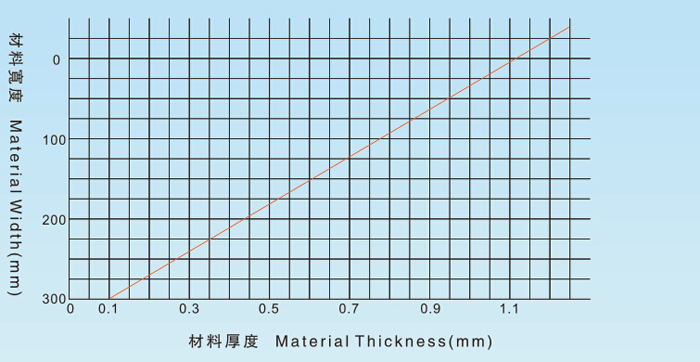 U型高速送料矫正机图.jpg
