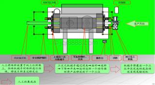 压缩机端盖上悬挂三次元生产线成功案例