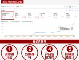 深圳市众创达电子有限公司